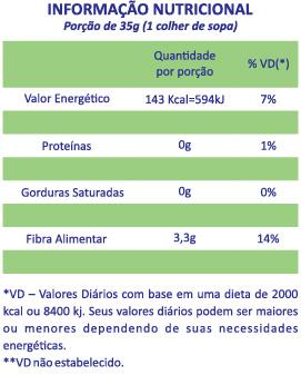 Tabela Nutricional farofa churrasco