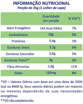 Tabela Nutricional farofa