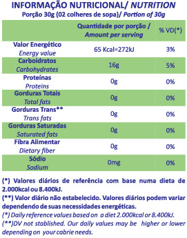 Tabela Nutricional polvilho doce