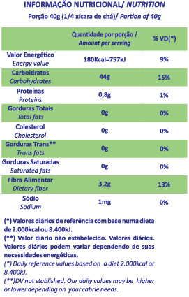 Tabela Nutricional farinha